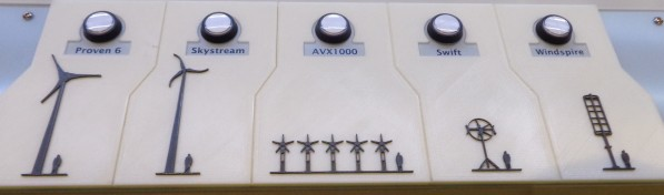 Buttons and high contrast tactile scale versions of the wind turbines